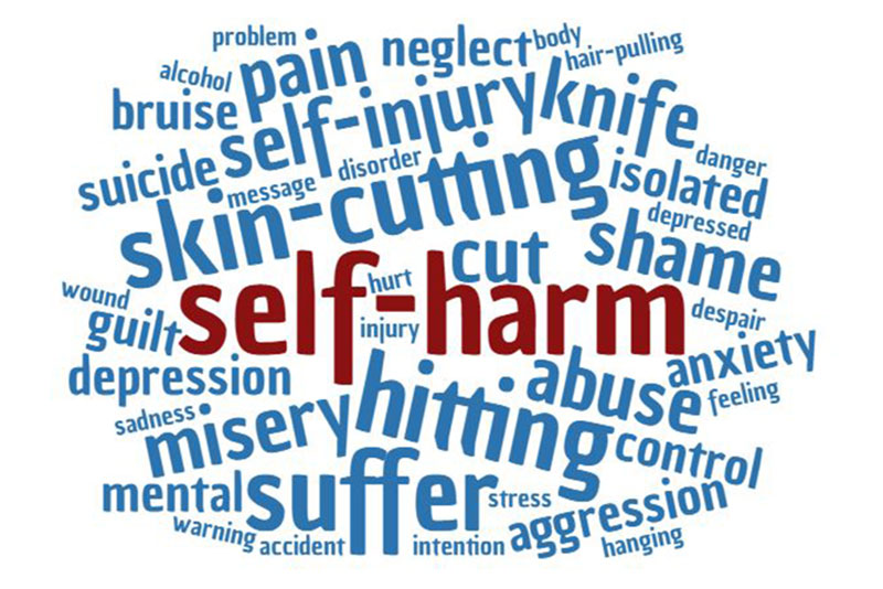 Calli-Institute-Self-Harm-Wordcloud-Blog